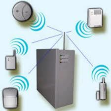 Беспроводная связь в области охранной системы